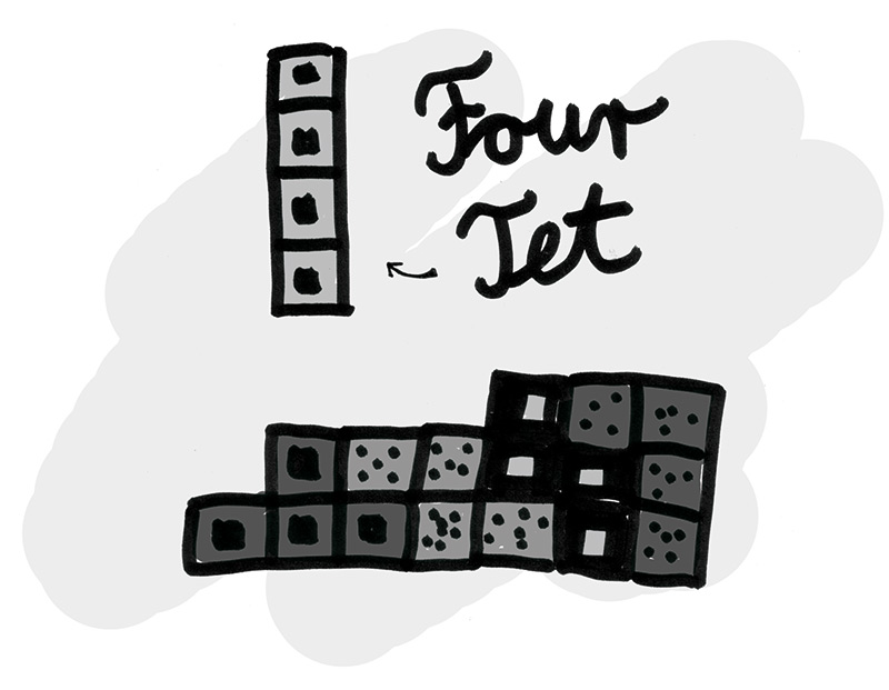 "Four Tets neues Album ""Morning/Evening"" ab sofort via Bandcamp erhältlich!"