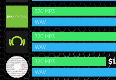 Was kosten MP3 und WAV? DJ Techtools vergleicht Download-Stores